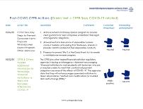 Post-COVID CFPB Actions-PDF